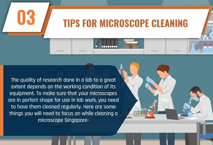 Maintain A Microscope